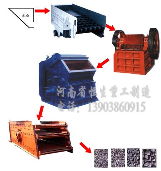 石料生产线全套设备|石料生产线工艺流程|制沙生产线