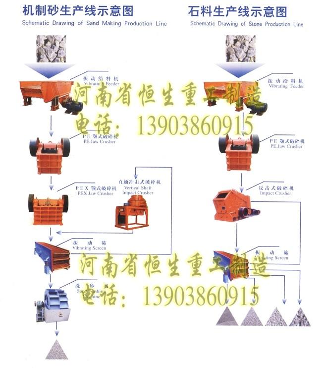 砂石料生产线|全套制沙生产线设备|时产50立方砂石生产线