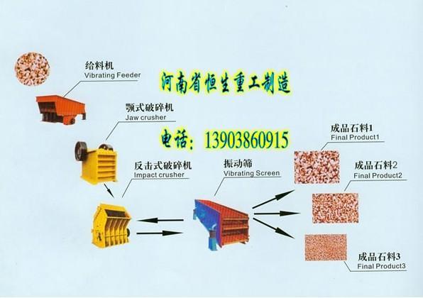 石料生产线|石头破碎生产线|石料线设备
