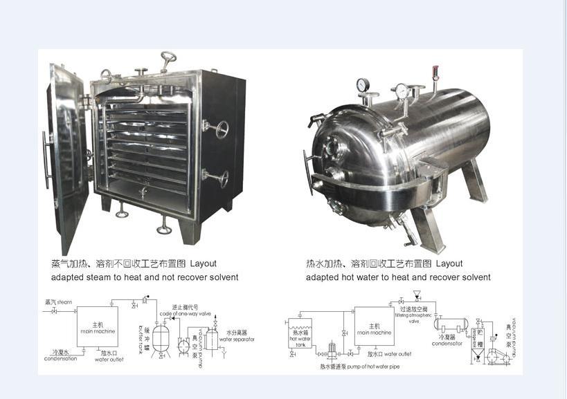 FZG-15方形真空干燥机
