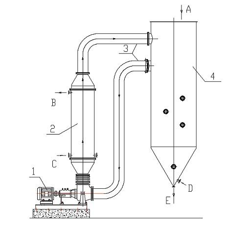 QJ型冷却结晶器