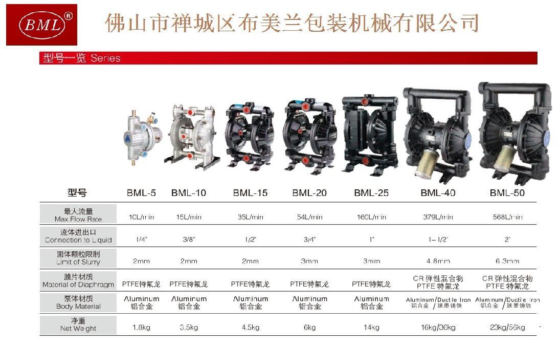 布美兰 气动隔膜泵 往复泵 油墨泵 粘度控制器
