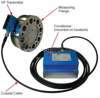 大量销售销售瑞士MAGTROL扭力传感器