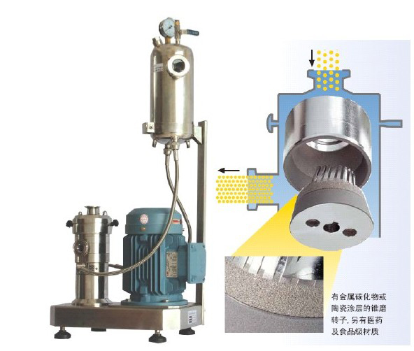 GM2000/4超细实验室研磨机
