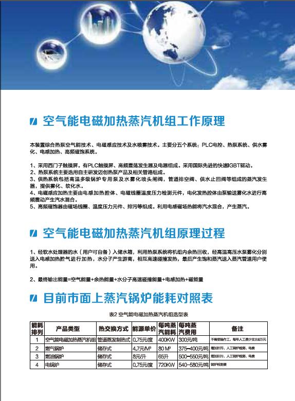 节能环保型蒸汽发生器