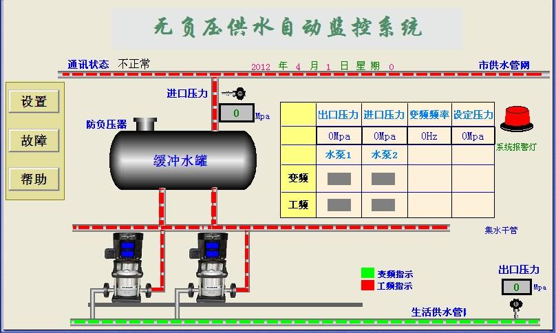 变频恒压供水控制器 CPC-2 CPC-3 CPC-5