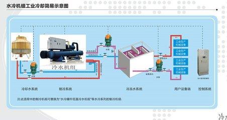 恩施空气能热泵YC-10AQ