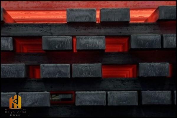 UNSN08800鎳合金、行情鎳板